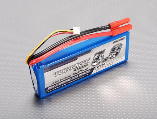Turnigy 5000mAh 2S 20C Lipo Pack