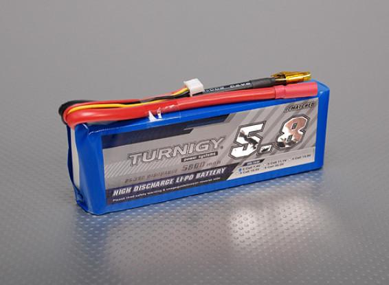 Turnigy 5800mAh的2S 25C前列包