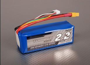 Turnigy 2200mAh的4S 40C前列包