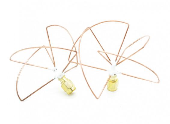 2,4-GHz-zirkular polarisierte Antenne RP-SMA (Set) (Kurz-)