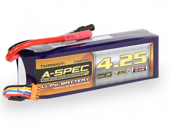 Turnigy Nano-Tech-A-SPEC G2 4250mAh 4S 65 ~ 130C Lipo-Pack