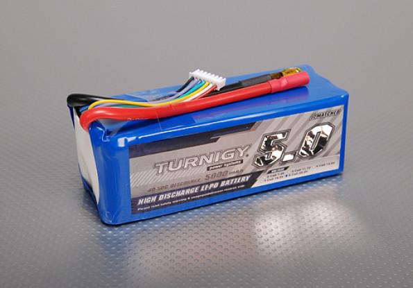Turnigy 5000mAh 6S 40C Lipo-Pack