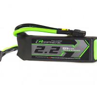 graphene-panther-batteries-2200mah-3s-75c