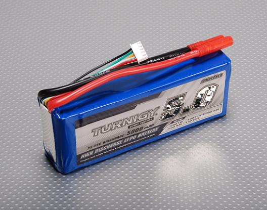 Turnigy 5000mAh 4S 25C Lipo Confezione