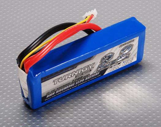 Turnigy 2200mAh 2S 20C Lipo обновления