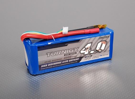 Turnigy 4000mAh 4S 40C Lipo обновления