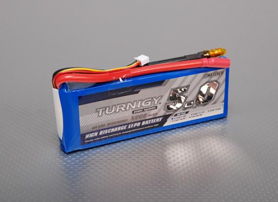 Turnigy 5000mAh 2S 40C Lipo обновления