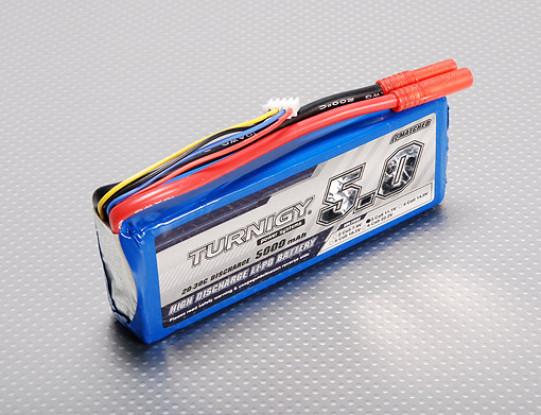 Turnigy 5000mAh 3S 20C Lipo обновления
