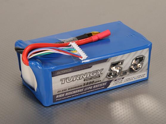 Turnigy 5800mAh 8S 25C Lipo Pack