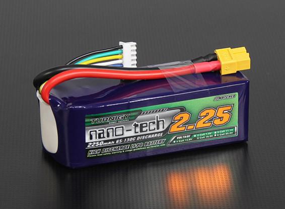 Turnigyナノテクノロジー2250mah 5S 65〜130℃リポパック