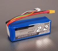 Turnigy 2200mAhの4S 40Cリポパック