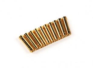 男性PolyMAXのコネクタアダプタを5mmのために4ミリメートル女性 - 袋あたり10個入り