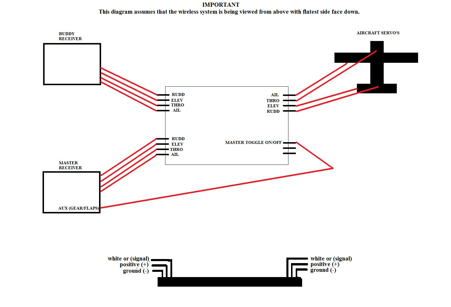 Wiring Diagram Also Work Cable Wiring Diagram Moreover Naze32 Wiring