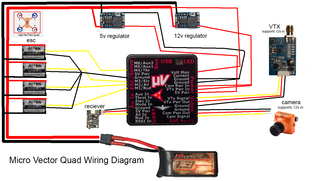 Vector Fpv Wiring Diagram - Wiring Diagram Database on iphone usb diagram, usb pinout diagram, usb ac adapter, usb serial adapter, usb electronic diagram, usb voltage diagram, usb charger schematic, usb plug diagram, usb to rs232 schematic adapter, usb port schematic, usb cable schematic, usb wiring diagram, usb pin diagram, usb to serial diagram, usb schematic wire, usb power diagram, usb cable wiring, usb system diagram, usb soldering diagram, usb cable pinout,